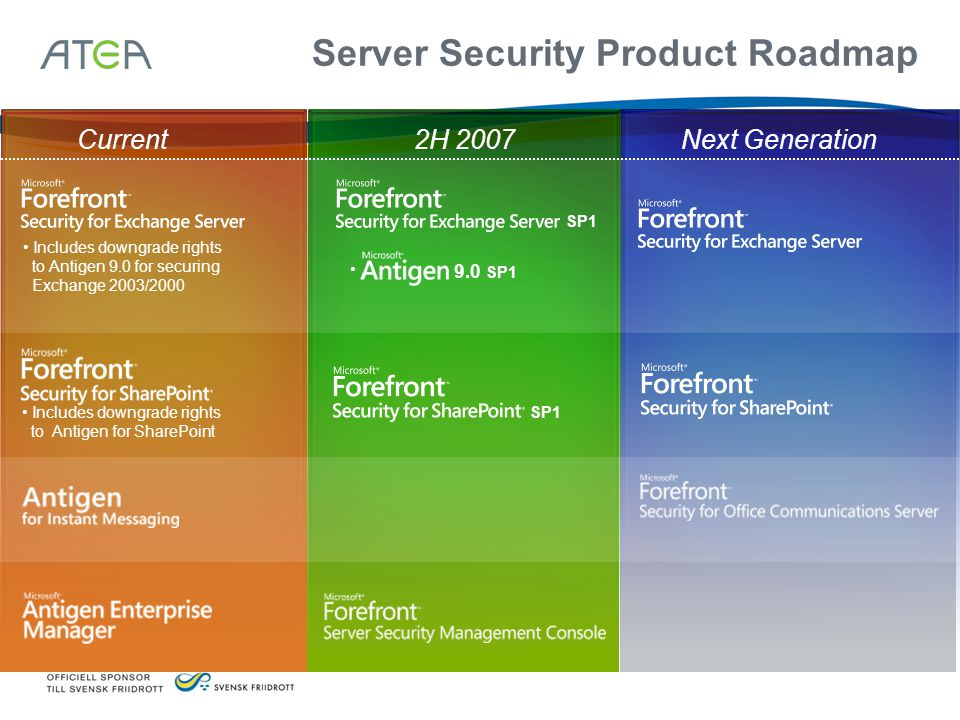 Server Security Product Roadmap Current2H 2007Next Generation SP1 • Includes downgrade rights to Antigen 9.0 for securing Exchange 2003/2000 9.0 SP1 • Includes downgrade rights to Antigen for SharePoint