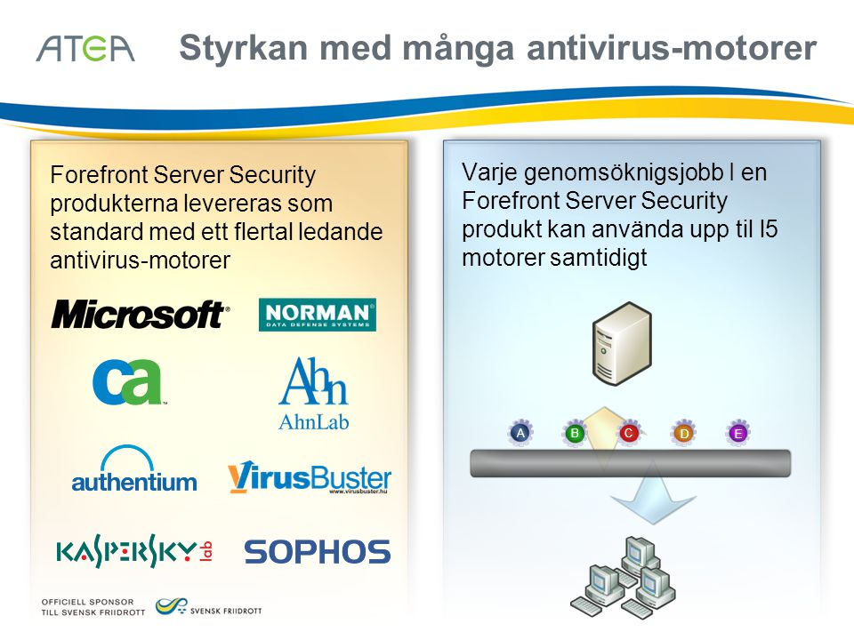 Styrkan med många antivirus-motorer Forefront Server Security produkterna levereras som standard med ett flertal ledande antivirus-motorer Varje genomsöknigsjobb I en Forefront Server Security produkt kan använda upp til l5 motorer samtidigt A B C E D