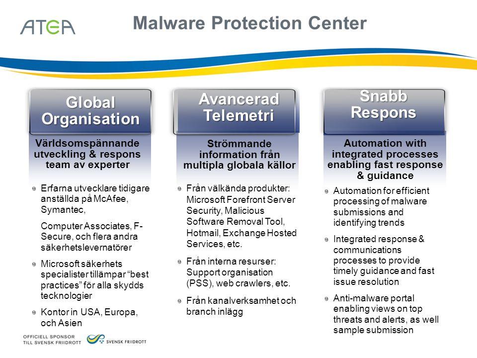 Malware Protection Center Världsomspännande utveckling & respons team av experter Strömmande information från multipla globala källor Automation with