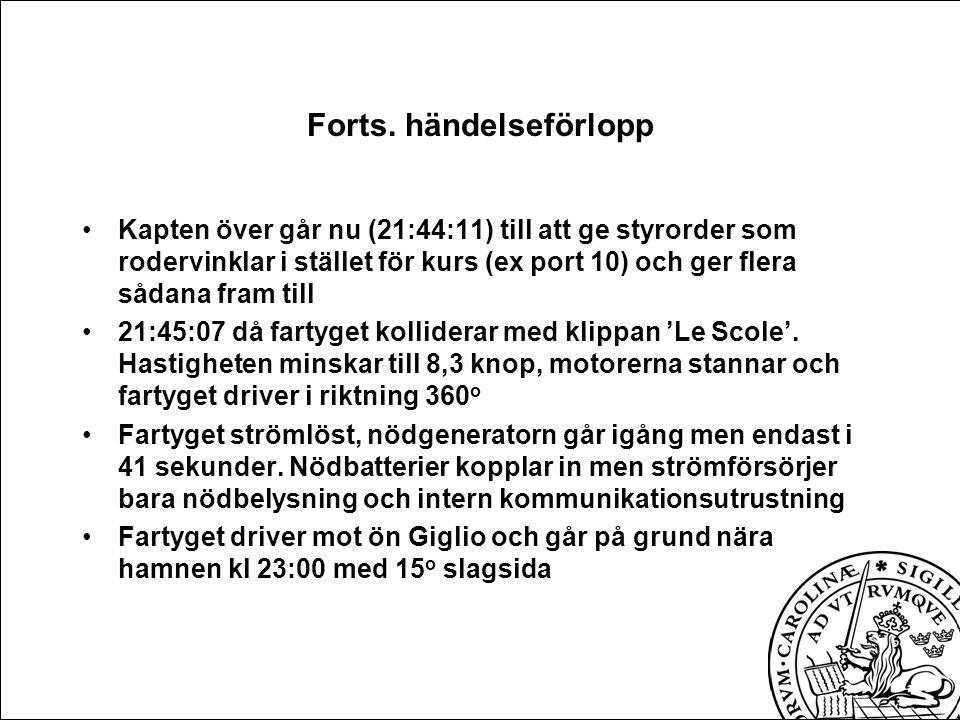 Forts. händelseförlopp •Kapten över går nu (21:44:11) till att ge styrorder som rodervinklar i stället för kurs (ex port 10) och ger flera sådana fram