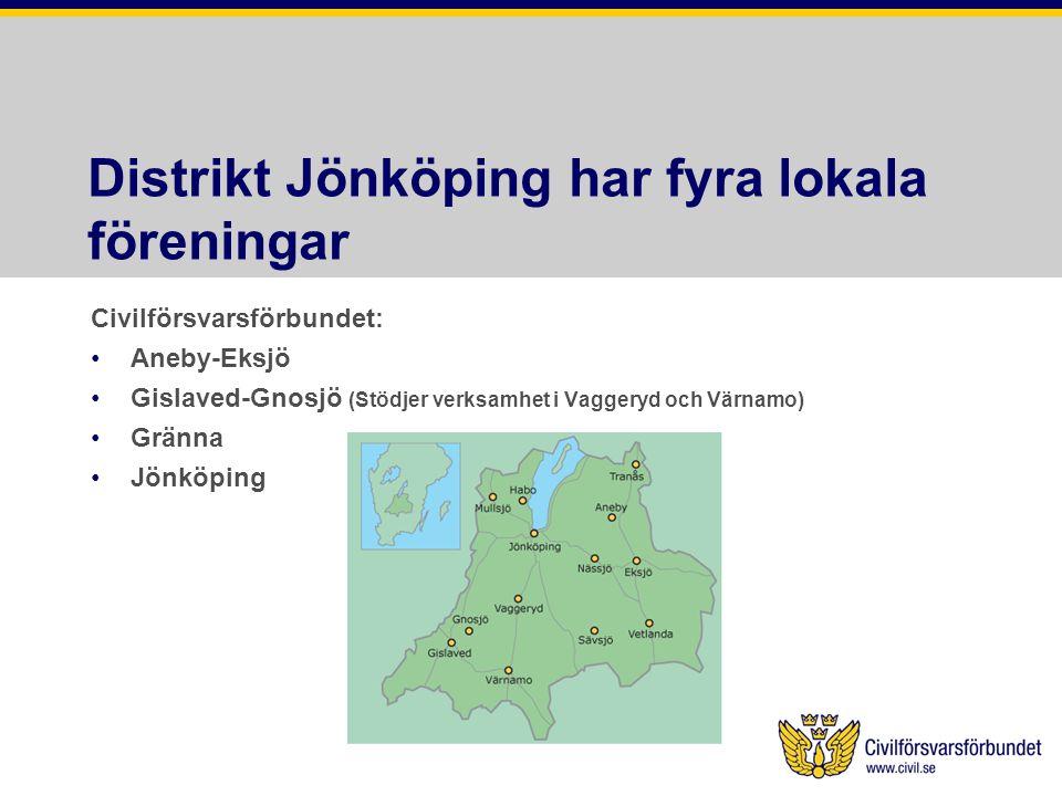 Distrikt Jönköping har fyra lokala föreningar Civilförsvarsförbundet: •Aneby-Eksjö •Gislaved-Gnosjö (Stödjer verksamhet i Vaggeryd och Värnamo) •Gränna •Jönköping