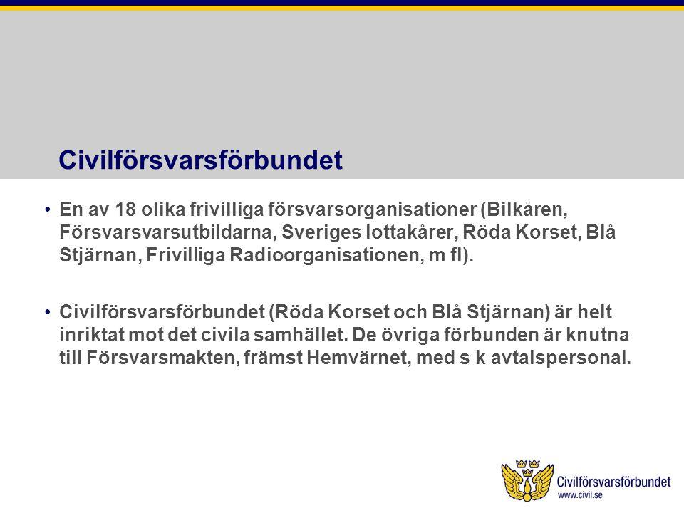 Civilförsvarsförbundet •En av 18 olika frivilliga försvarsorganisationer (Bilkåren, Försvarsvarsutbildarna, Sveriges lottakårer, Röda Korset, Blå Stjärnan, Frivilliga Radioorganisationen, m fl).