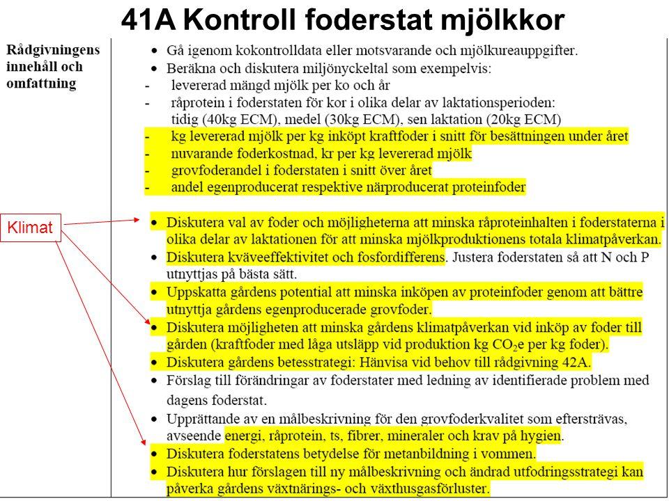 41A Kontroll foderstat mjölkkor Klimat