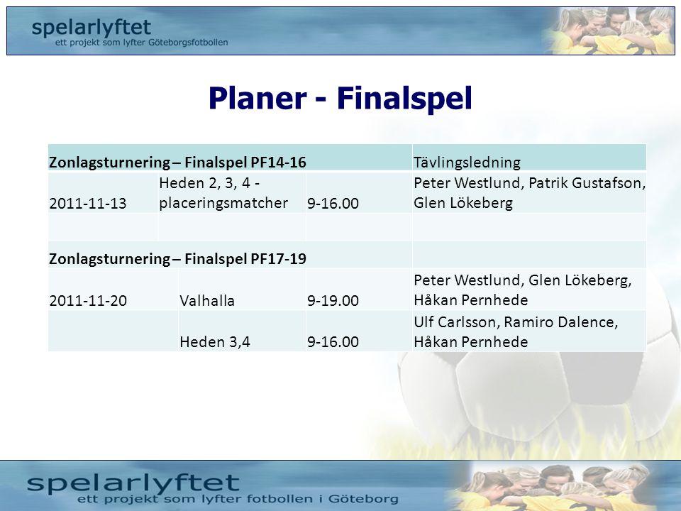 Planer - Finalspel Zonlagsturnering – Finalspel PF14-16Tävlingsledning 2011-11-13 Heden 2, 3, 4 - placeringsmatcher9-16.00 Peter Westlund, Patrik Gust
