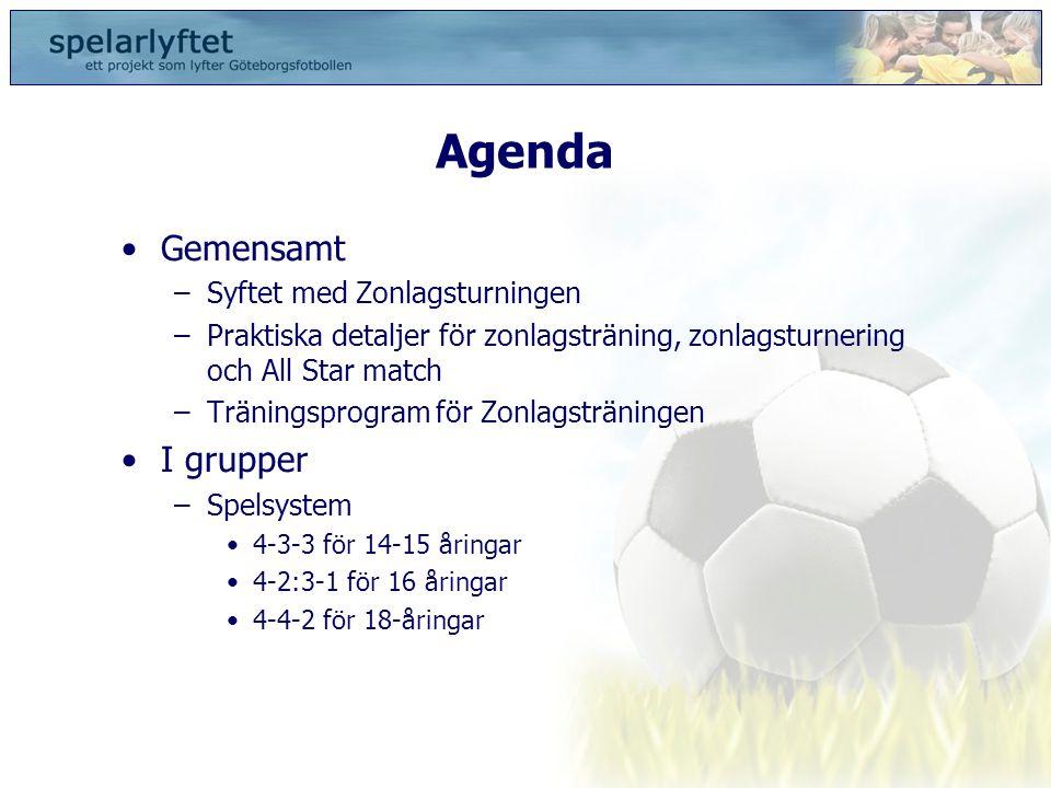 Agenda •Gemensamt –Syftet med Zonlagsturningen –Praktiska detaljer för zonlagsträning, zonlagsturnering och All Star match –Träningsprogram för Zonlag
