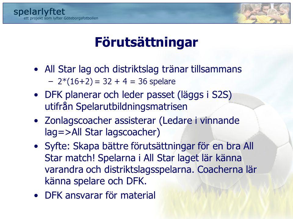 Förutsättningar •All Star lag och distriktslag tränar tillsammans –2*(16+2) = 32 + 4 = 36 spelare •DFK planerar och leder passet (läggs i S2S) utifrån
