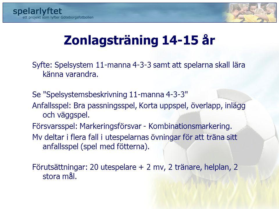 Zonlagsträning 14-15 år Syfte: Spelsystem 11-manna 4-3-3 samt att spelarna skall lära känna varandra. Se
