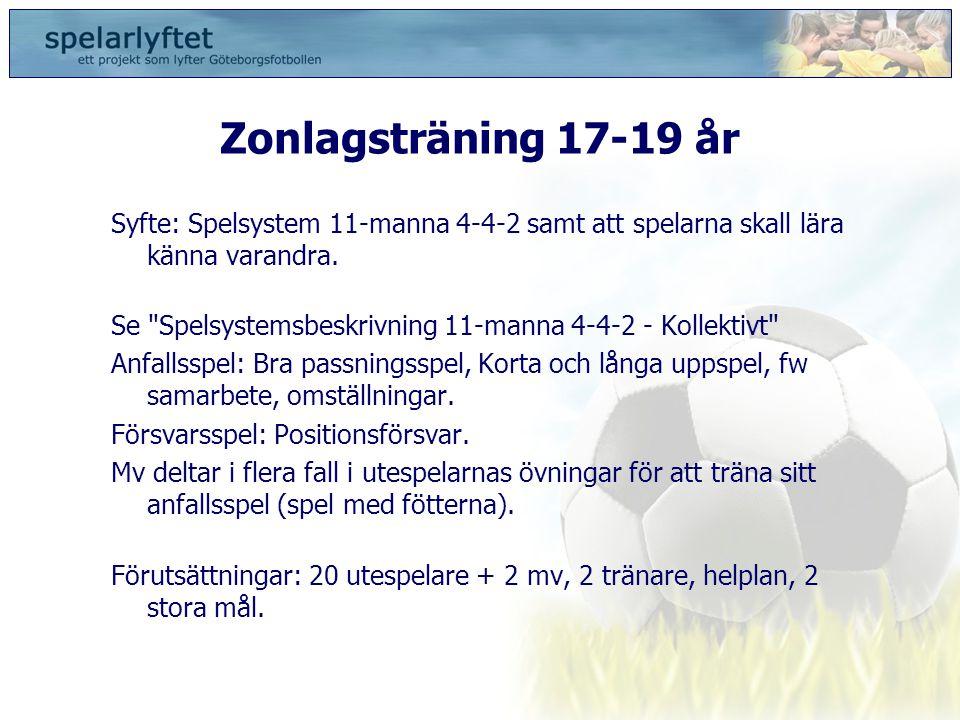 Zonlagsträning 17-19 år Syfte: Spelsystem 11-manna 4-4-2 samt att spelarna skall lära känna varandra. Se