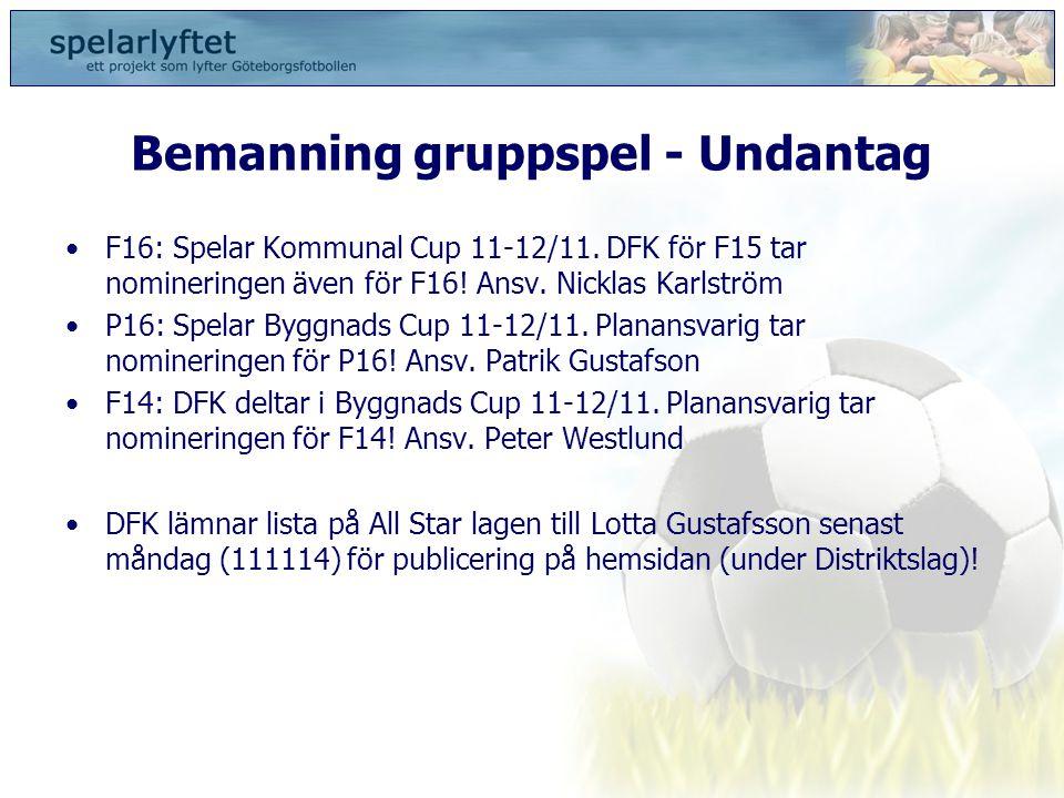 Bemanning gruppspel - Undantag •F16: Spelar Kommunal Cup 11-12/11. DFK för F15 tar nomineringen även för F16! Ansv. Nicklas Karlström •P16: Spelar Byg