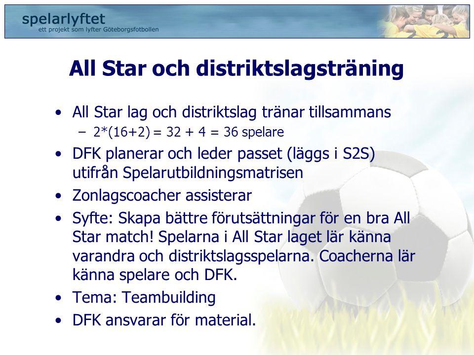 All Star och distriktslagsträning •All Star lag och distriktslag tränar tillsammans –2*(16+2) = 32 + 4 = 36 spelare •DFK planerar och leder passet (lä