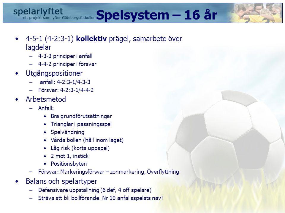Spelsystem – 16 år •4-5-1 (4-2:3-1) kollektiv prägel, samarbete över lagdelar –4-3-3 principer i anfall –4-4-2 principer i försvar •Utgångspositioner