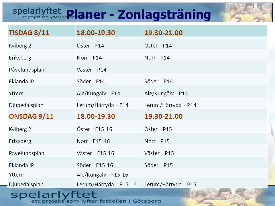 Planer - Zonlagsträning TISDAG 8/1118.00-19.3019.30-21.00 Kviberg 2Öster - F14Öster - P14 EriksbergNorr - F14Norr - P14 PåvelundsplanVäster - P14 Ekla