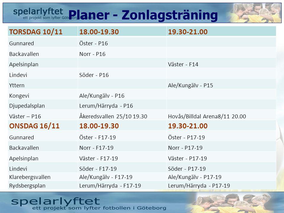 Planer - Zonlagsträning TORSDAG 10/1118.00-19.3019.30-21.00 GunnaredÖster - P16 BackavallenNorr - P16 ApelsinplanVäster - F14 LindeviSöder - P16 Ytter