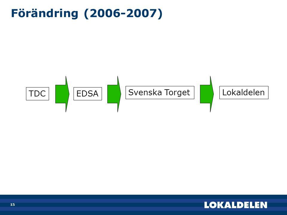15 Förändring (2006-2007) EDSATDC Svenska TorgetLokaldelen