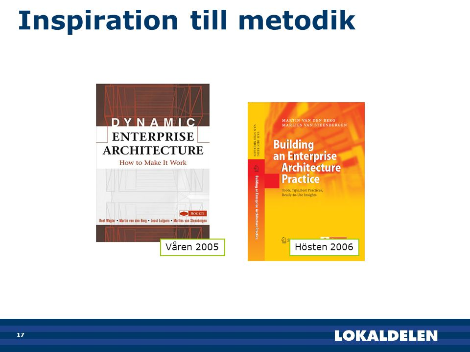 17 Inspiration till metodik Våren 2005Hösten 2006
