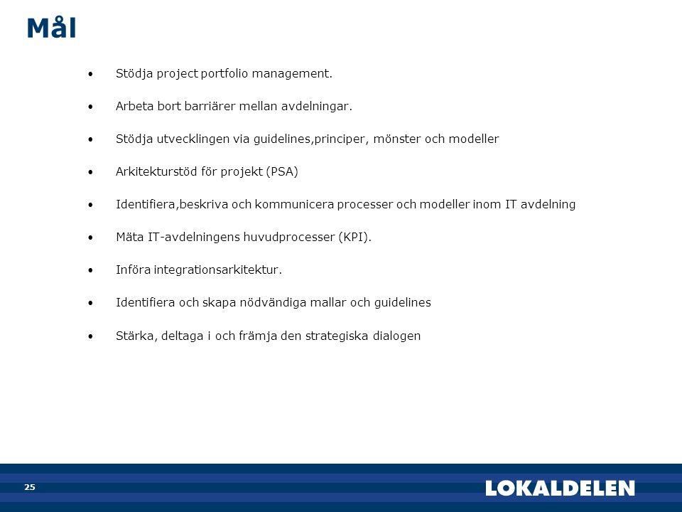 25 Mål •Stödja project portfolio management. •Arbeta bort barriärer mellan avdelningar. •Stödja utvecklingen via guidelines,principer, mönster och mod