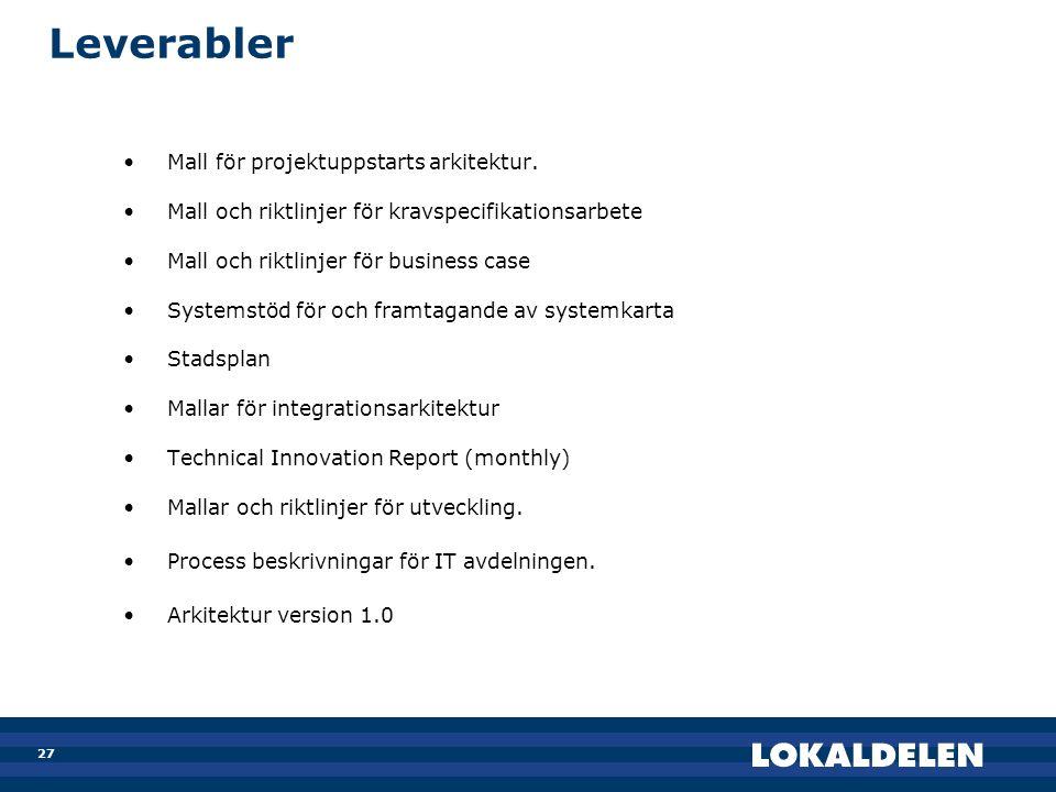 27 Leverabler •Mall för projektuppstarts arkitektur. •Mall och riktlinjer för kravspecifikationsarbete •Mall och riktlinjer för business case •Systems