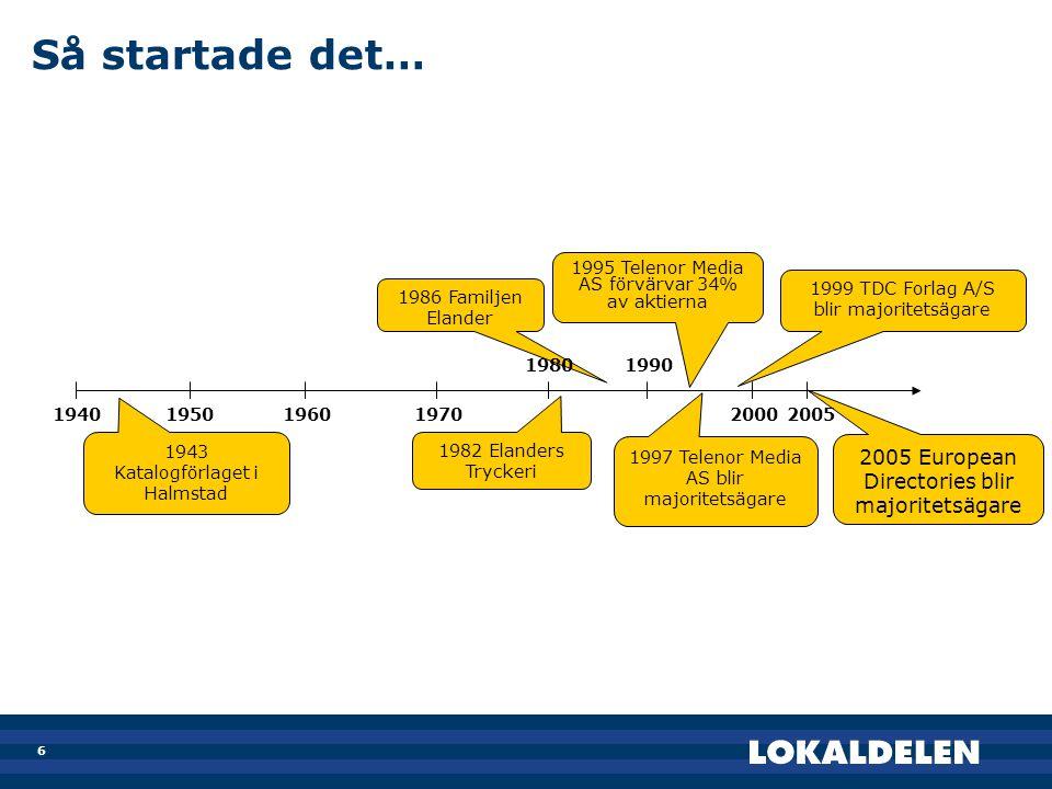 6 Så startade det… 1982 Elanders Tryckeri 1943 Katalogförlaget i Halmstad 1986 Familjen Elander 1995 Telenor Media AS förvärvar 34% av aktierna 1997 T