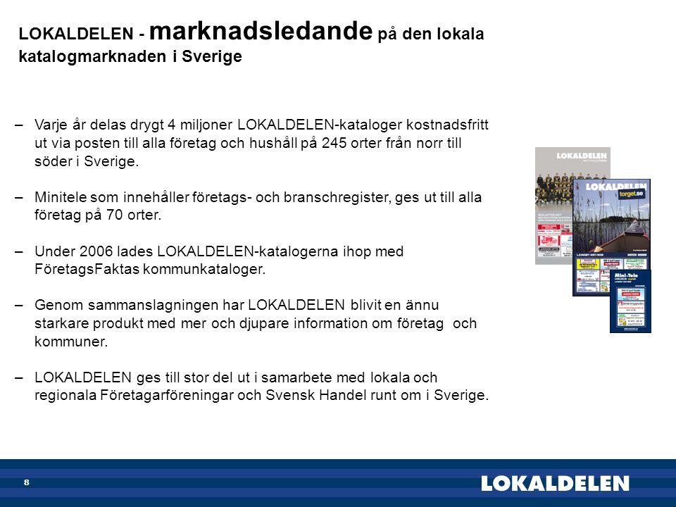 8 –Varje år delas drygt 4 miljoner LOKALDELEN-kataloger kostnadsfritt ut via posten till alla företag och hushåll på 245 orter från norr till söder i