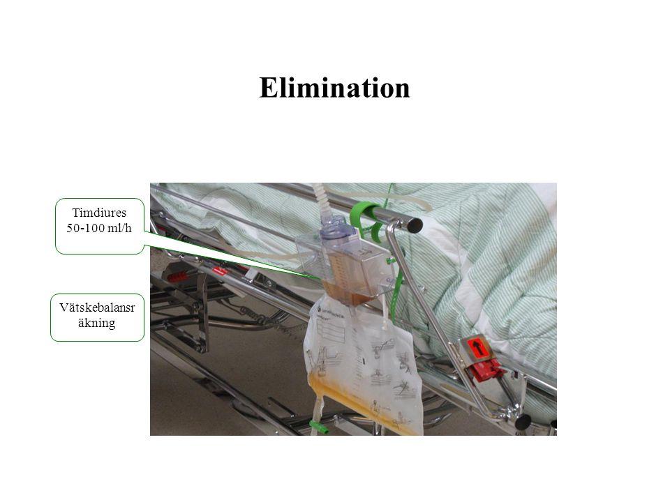 Elimination Timdiures 50-100 ml/h Vätskebalansr äkning