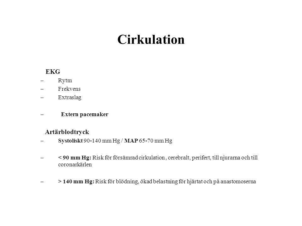 Cirkulation EKG –Rytm –Frekvens –Extraslag – Extern pacemaker Artärblodtryck –Systoliskt 90-140 mm Hg / MAP 65-70 mm Hg –< 90 mm Hg: Risk för försämra