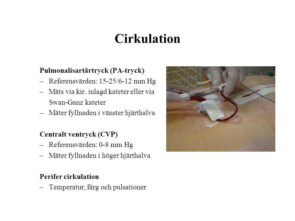 Thoraxdränage Mäter blödnings mängden 1 g/timme Observera ev.
