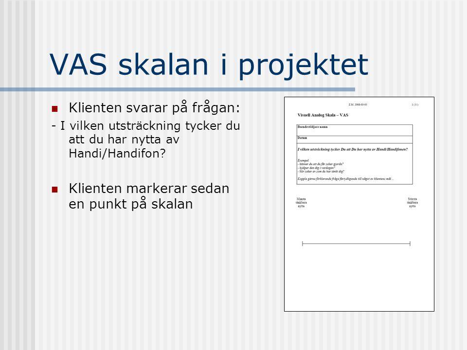 VAS skalan i projektet  Klienten svarar på frågan: - I vilken utsträckning tycker du att du har nytta av Handi/Handifon?  Klienten markerar sedan en