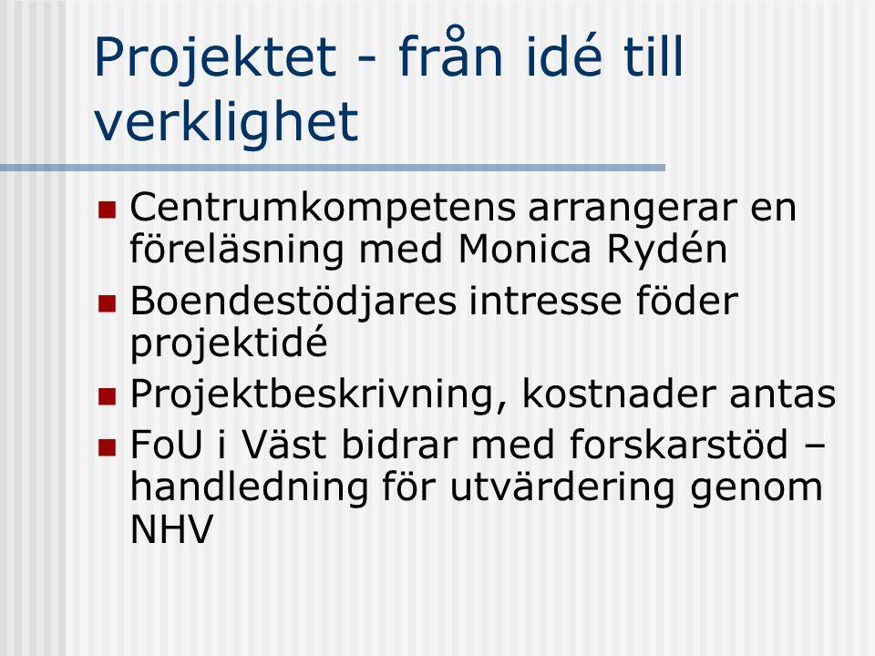 Projektet - från idé till verklighet  Centrumkompetens arrangerar en föreläsning med Monica Rydén  Boendestödjares intresse föder projektidé  Proje