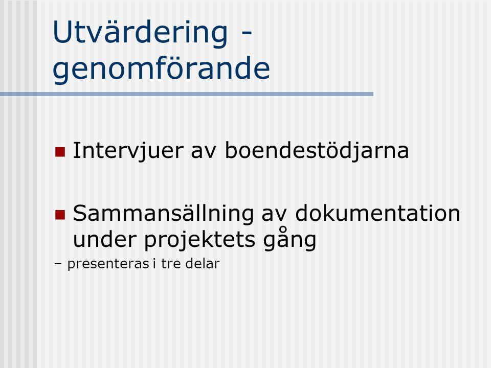 Utvärdering - genomförande  Intervjuer av boendestödjarna  Sammansällning av dokumentation under projektets gång – presenteras i tre delar