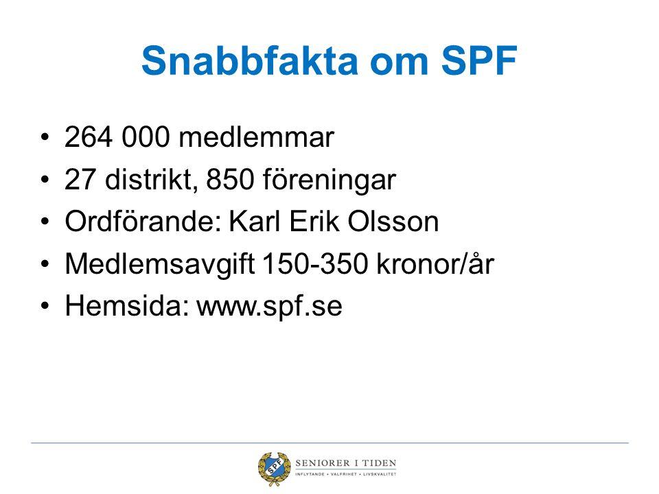 Snabbfakta om SPF •264 000 medlemmar •27 distrikt, 850 föreningar •Ordförande: Karl Erik Olsson •Medlemsavgift 150-350 kronor/år •Hemsida: www.spf.se