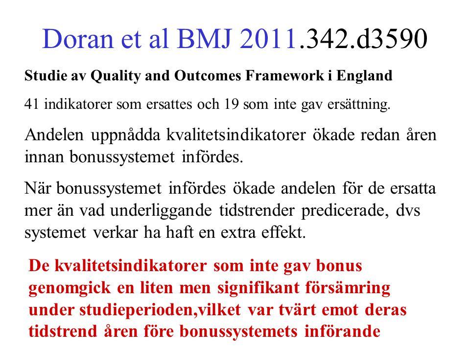 Doran et al BMJ 2011.342.d3590 Studie av Quality and Outcomes Framework i England 41 indikatorer som ersattes och 19 som inte gav ersättning. Andelen