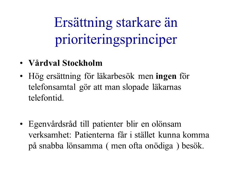 Ersättning starkare än prioriteringsprinciper •Vårdval Stockholm •Hög ersättning för läkarbesök men ingen för telefonsamtal gör att man slopade läkarn