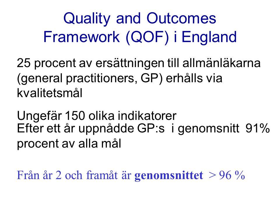 Quality and Outcomes Framework (QOF) i England 25 procent av ersättningen till allmänläkarna (general practitioners, GP) erhålls via kvalitetsmål Unge