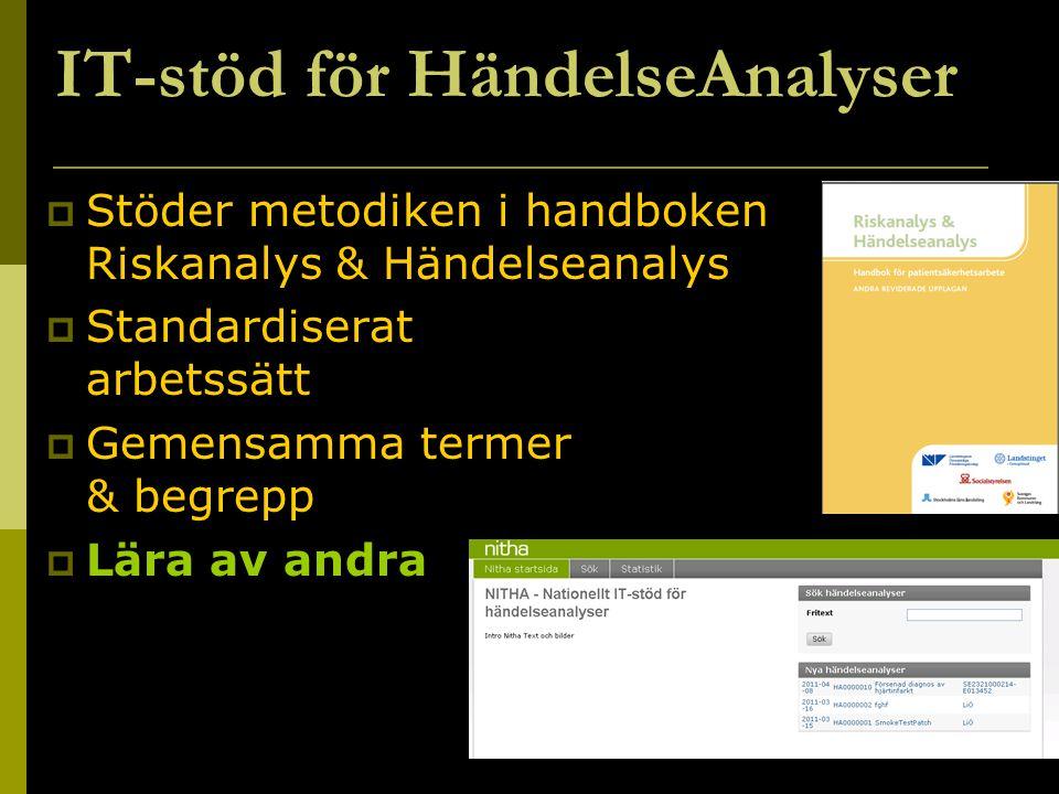 IT-stöd för HändelseAnalyser  Stöder metodiken i handboken Riskanalys & Händelseanalys  Standardiserat arbetssätt  Gemensamma termer & begrepp  Lä