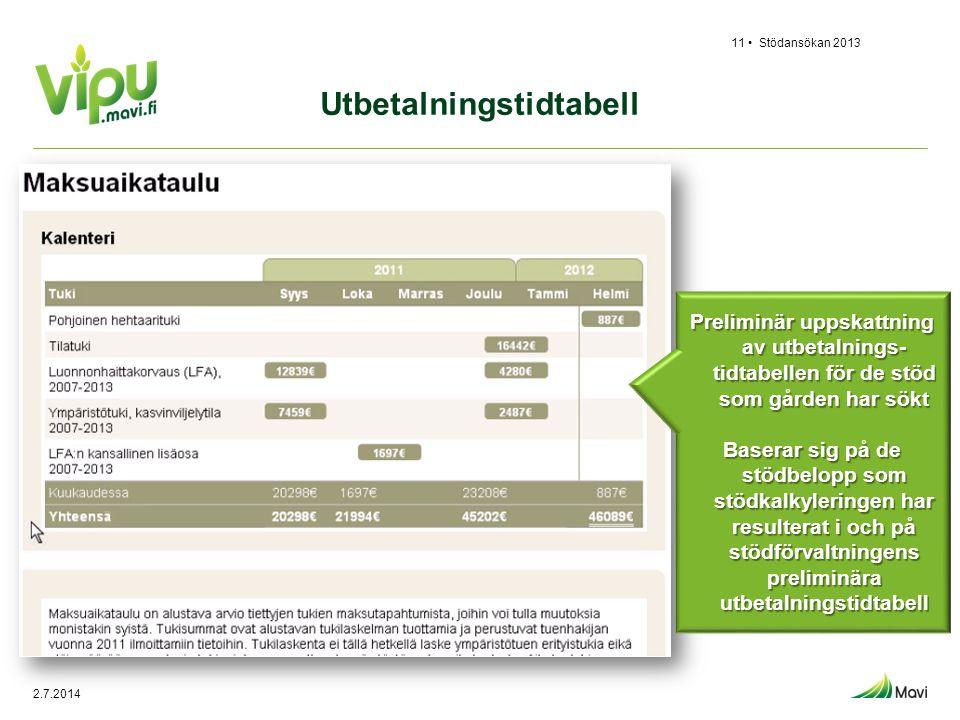 Utbetalningstidtabell Stödansökan 201311 • Preliminär uppskattning av utbetalnings- tidtabellen för de stöd som gården har sökt Baserar sig på de stöd