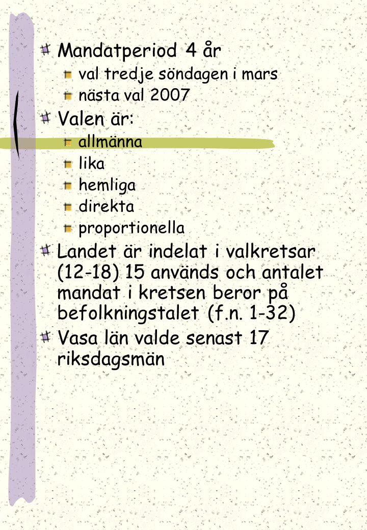 RIKSDAGEN Statsmakten tillkommer folket Folket företräds av en vald riksdag (representativ demokrati) Riksdagen består av 200 ledamöter Riksdagens upp