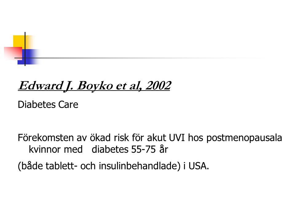 Edward J. Boyko et al, 2002 Diabetes Care Förekomsten av ökad risk för akut UVI hos postmenopausala kvinnor med diabetes 55-75 år (både tablett- och i