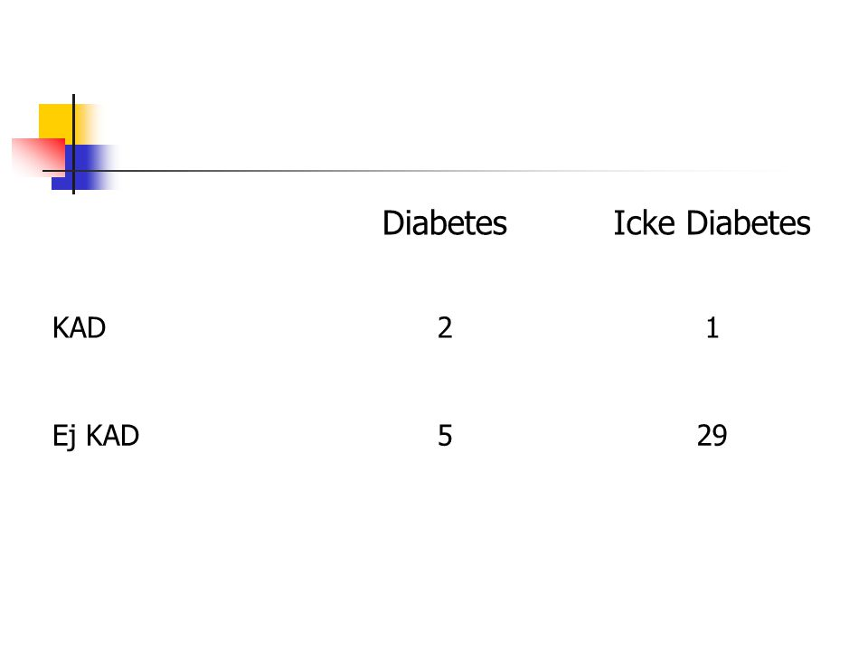 DiabetesIcke Diabetes KAD21 Ej KAD529