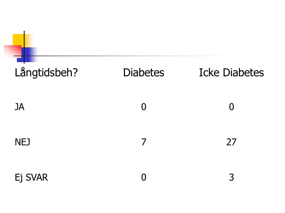 Långtidsbeh?DiabetesIcke Diabetes JA00 NEJ727 Ej SVAR03