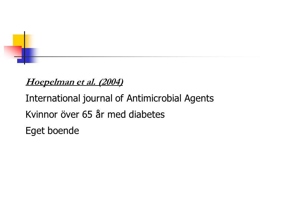 Hoepelman et al. (2004) International journal of Antimicrobial Agents Kvinnor över 65 år med diabetes Eget boende