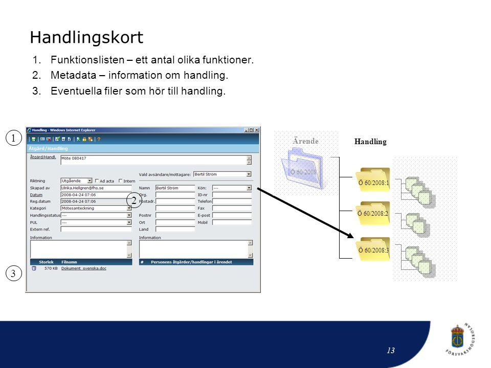Handlingskort 1.Funktionslisten – ett antal olika funktioner. 2.Metadata – information om handling. 3.Eventuella filer som hör till handling. Ärende H