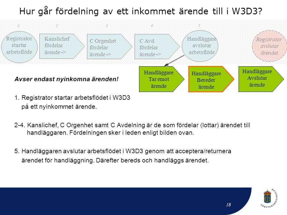 Hur går fördelning av ett inkommet ärende till i W3D3? Avser endast nyinkomna ärenden! 1. Registrator startar arbetsflödet i W3D3 på ett nyinkommet är
