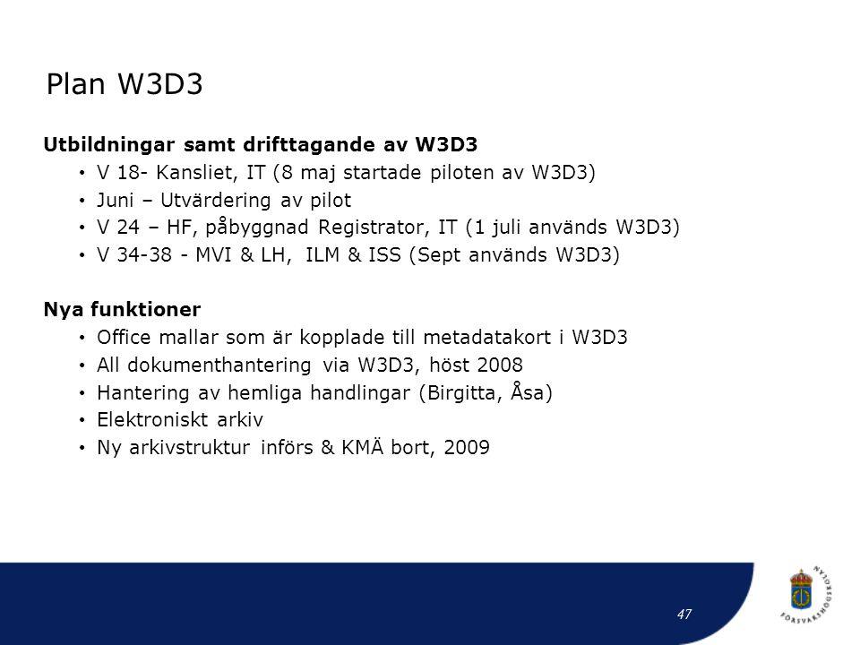 Plan W3D3 Utbildningar samt drifttagande av W3D3 • V 18- Kansliet, IT (8 maj startade piloten av W3D3) • Juni – Utvärdering av pilot • V 24 – HF, påby