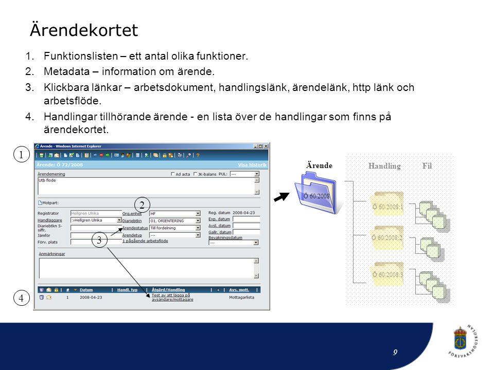 Ärendekortet 1.Funktionslisten – ett antal olika funktioner. 2.Metadata – information om ärende. 3.Klickbara länkar – arbetsdokument, handlingslänk, ä