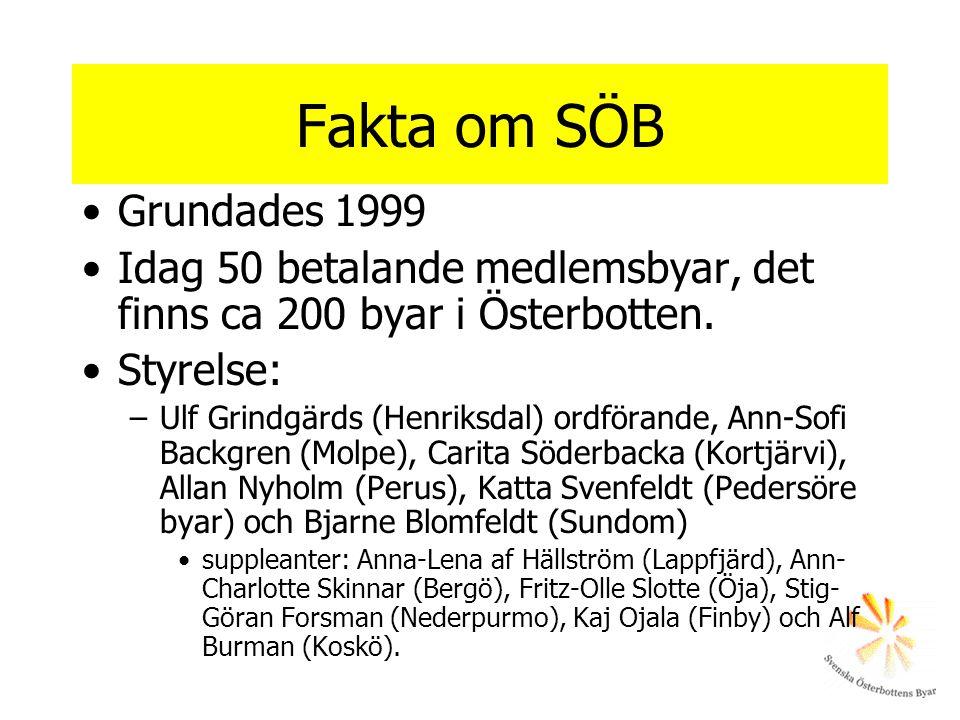 Fakta om SÖB •Grundades 1999 •Idag 50 betalande medlemsbyar, det finns ca 200 byar i Österbotten. •Styrelse: –Ulf Grindgärds (Henriksdal) ordförande,