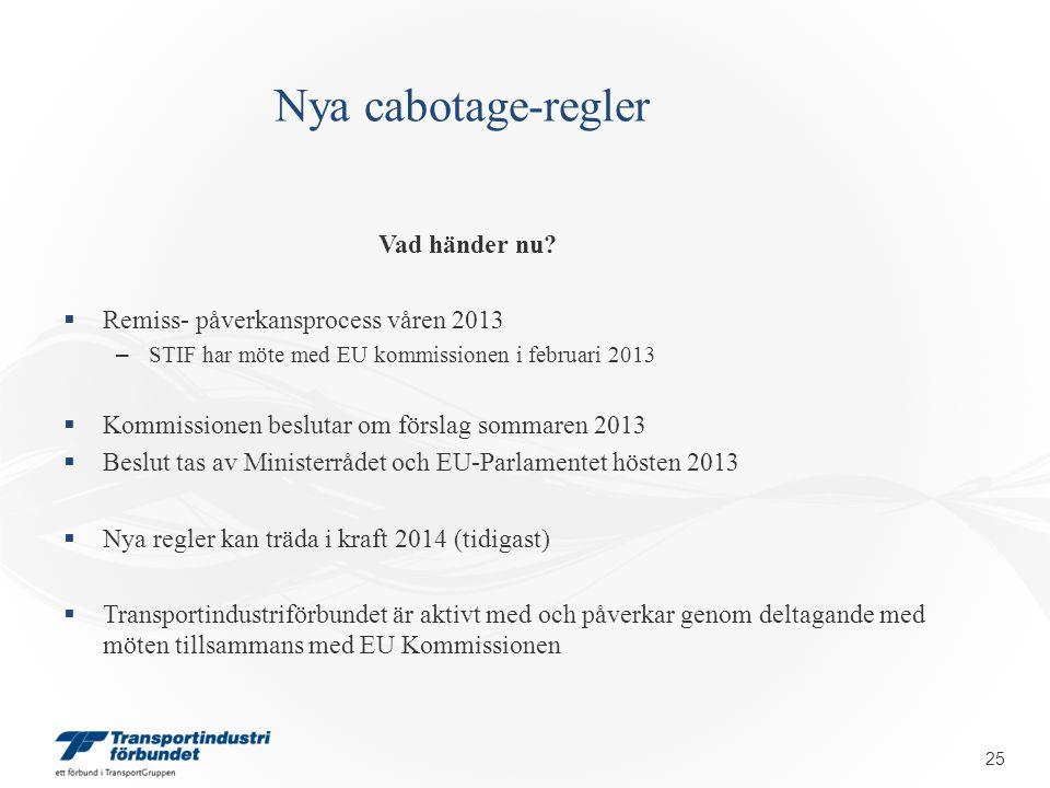 Nya cabotage-regler Vad händer nu?  Remiss- påverkansprocess våren 2013 – STIF har möte med EU kommissionen i februari 2013  Kommissionen beslutar o