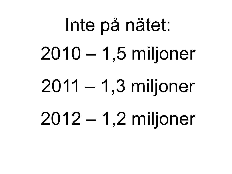 Inte på nätet: 2010 – 1,5 miljoner 2011 – 1,3 miljoner 2012 – 1,2 miljoner