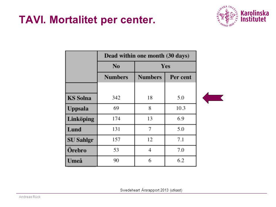 TAVI. Mortalitet per center. Andreas Rück Swedeheart Årsrapport 2013 (utkast)