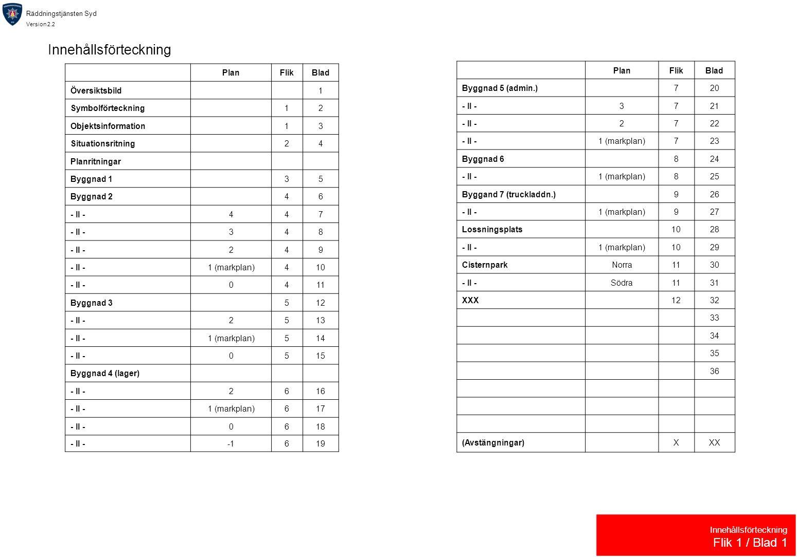 Räddningstjänsten Syd Version 2.2 PlanFlikBlad Översiktsbild1 Symbolförteckning12 Objektsinformation13 Situationsritning24 Planritningar Byggnad 135 Byggnad 246 - ll -447 348 249 1 (markplan)410 - ll -0411 Byggnad 3512 - ll -2513 - ll -1 (markplan)514 - ll -0515 Byggnad 4 (lager) - ll -2616 - ll -1 (markplan)617 - ll -0618 - ll -619 Innehållsförteckning Flik 1 / Blad 1 PlanFlikBlad Byggnad 5 (admin.)720 - ll -3721 - ll -2722 - ll -1 (markplan)723 Byggnad 6824 - ll -1 (markplan)825 Byggand 7 (truckladdn.)926 - ll -1 (markplan)927 Lossningsplats1028 - ll -1 (markplan)1029 CisternparkNorra1130 - ll -Södra1131 XXX1232 33 34 35 36 (Avstängningar)XXX Innehållsförteckning