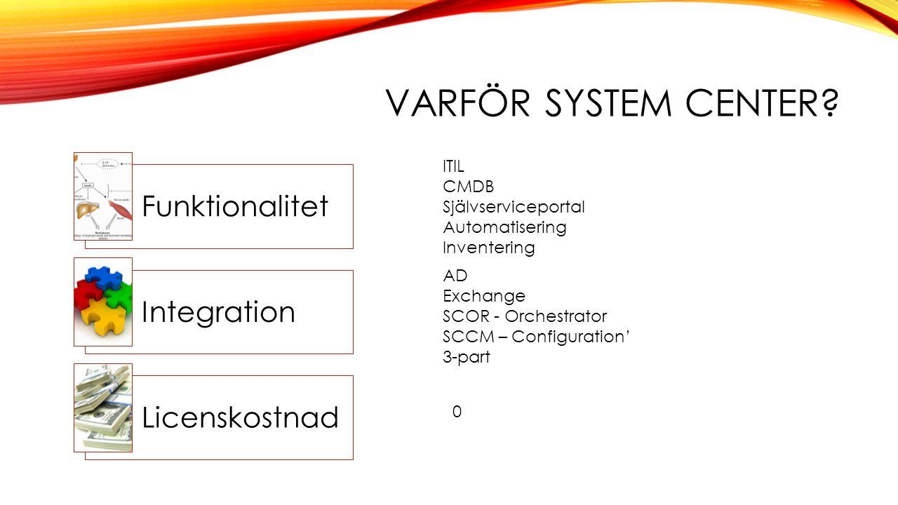 VARFÖR SYSTEM CENTER? Funktionalitet Integration Licenskostnad ITIL CMDB Självserviceportal Automatisering Inventering AD Exchange SCOR - Orchestrator